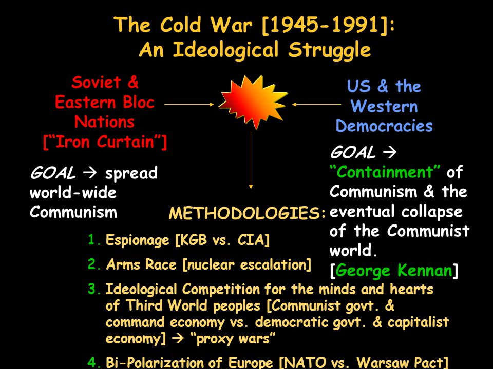 the cold war 1945 1991 The cold war was a state of geopolitical tension after world war ii between  powers in the  this in turn led to the formal dissolution of the ussr in  december 1991 and the collapse of communist regimes in  this conflict after  1945 took on new battlefields, new weapons, new players, and a greater intensity , but it was still.